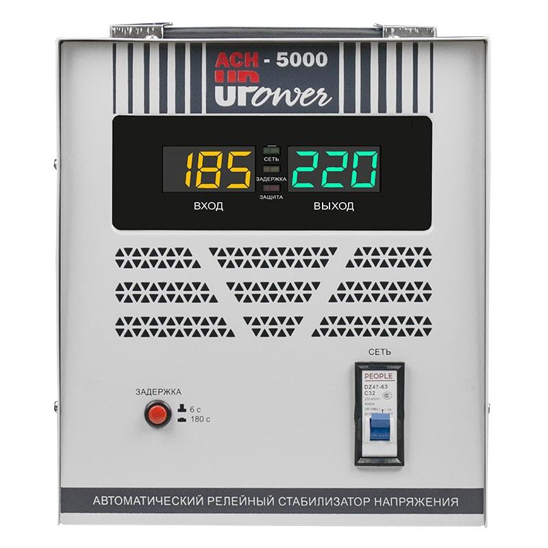 Однофазный стабилизатор напряжения UPOWER АСН 5000 II поколениеСтабилизаторы напряжения<br><br><br>Cтрана производства: Китай<br>Гарантия: 12 месяцев<br>Расчетный срок службы: 10 лет<br>Применение: Для дачи, Для частного дома, Для стиральной машины<br>Тип напряжения: Однофазный<br>Принцип стабилизации: Релейный<br>Мощность (кВА): 5<br>Максимальный ток (А): до 23 А<br>Режим работы: Непрерывный<br>Способ установки: Напольный<br>Тип охлаждения: Воздушное (естественное)<br>Дисплей: Цифровой<br>Индикация: Входное напряжение, Выходное напряжение, Сеть, Защита, Задержка<br>Подключение: Клеммная колодка<br>Режим &quot;БАЙПАС&quot;: Нет<br>Задержка включения: 6 секунд, 180 секунд<br>Предельный диапазон входных напряжений (В): 120-280<br>Рабочий диапазон входных напряжений (В): 140-260<br>Номинальное выходное напряжение (В): 220<br>Отклонение выходных напряжений: ±8%<br>Защита от повышенного напряжения, откл. при: &amp;#8805; 280В<br>Защита от пониженного напряжения, откл. при: &amp;#8804; 120В<br>Защита от перегрева трансформатора, откл. при: &amp;#8805; 120 °С<br>Защита от перегрузки по току: Автоматический выключатель (ручной возврат в рабочий режим)<br>Степень защиты от внешних воздействий по ГОСТ 14254-96: IP20<br>Температура эксплуатации (°С): -20...+40<br>Температура хранения (°С): -40...+45<br>Относительная влажность (%): 95<br>КПД при полной нагрузке (%): 98<br>Габаритные размеры (мм): 310х220х250<br>Вес (кг): 8,9<br>Вес брутто (кг): 9,6<br>brutto-demissions: 260х350х310<br>brutto-weight: 9300