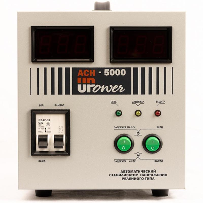Однофазный стабилизатор напряжения UPOWER АСН-5000 с цифровым дисплеемОднофазные стабилизаторы Upower АСН<br>Однофазный стабилизатор напряжения UPOWER АСН-5 000 с цифровым дисплеем<br><br>Применение: Для дачи<br>Тип напряжения: Однофазный<br>Принцип стабилизации: Релейный<br>Мощность (кВА): 5<br>Способ установки: Напольный<br>Индикация: Входное напряжение<br>Габаритные размеры (мм): 400х280х310<br>Вес (кг): 8.7<br>brutto-demissions: 240х355х280<br>brutto-weight: 9800